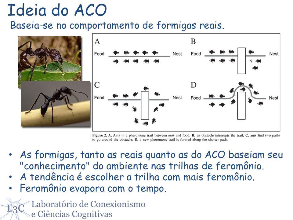 Ideia do ACO Baseia-se no comportamento de formigas reais. As formigas, tanto as reais quanto as do ACO baseiam seu