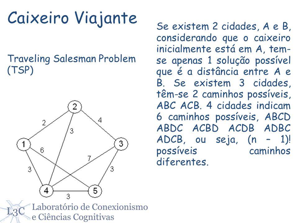 Proposta para Visibilidade s1 s1 1 s1 2...s1 i...s1 n s2 s2 1 s2 2...