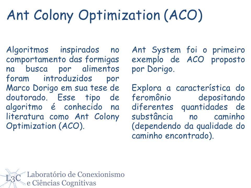 Ant Colony Optimization (ACO) Algoritmos inspirados no comportamento das formigas na busca por alimentos foram introduzidos por Marco Dorigo em sua te
