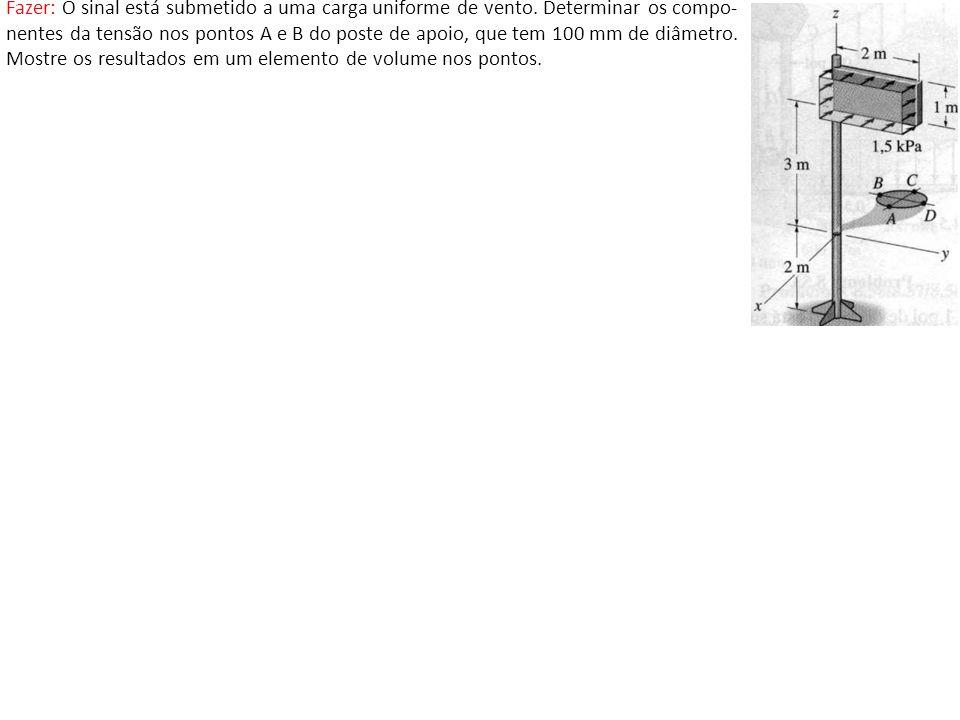 Fazer: O sinal está submetido a uma carga uniforme de vento. Determinar os compo- nentes da tensão nos pontos A e B do poste de apoio, que tem 100 mm
