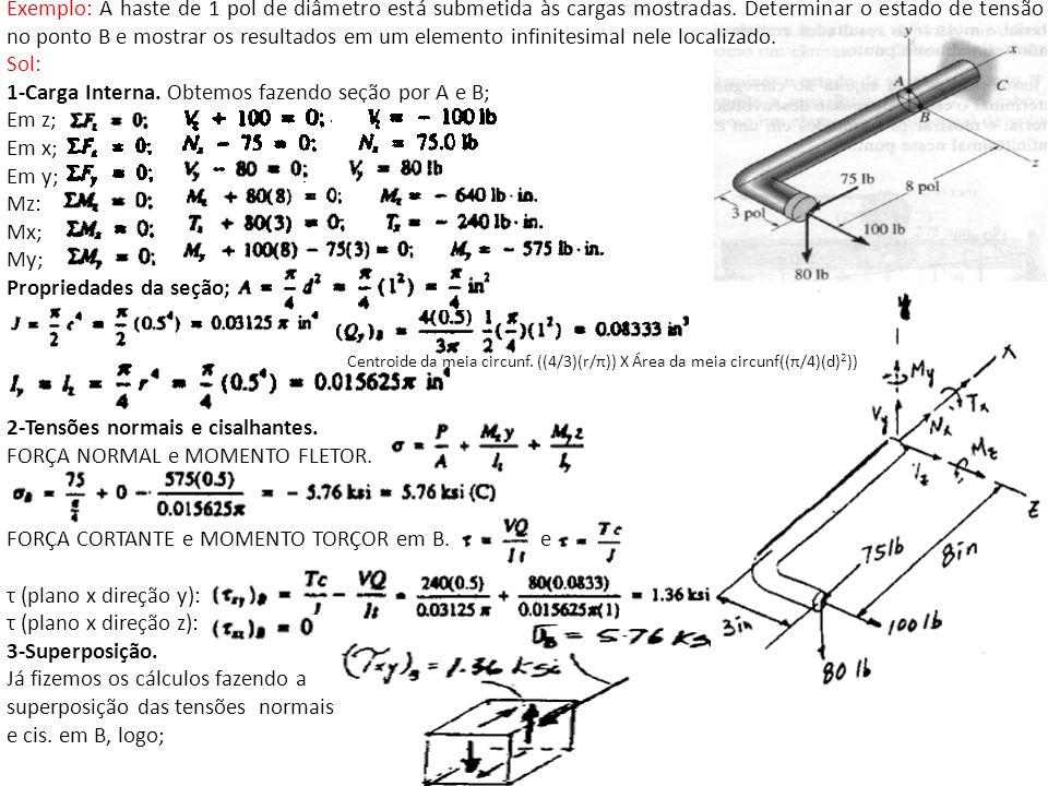 Exemplo: A haste de 1 pol de diâmetro está submetida às cargas mostradas. Determinar o estado de tensão no ponto B e mostrar os resultados em um eleme