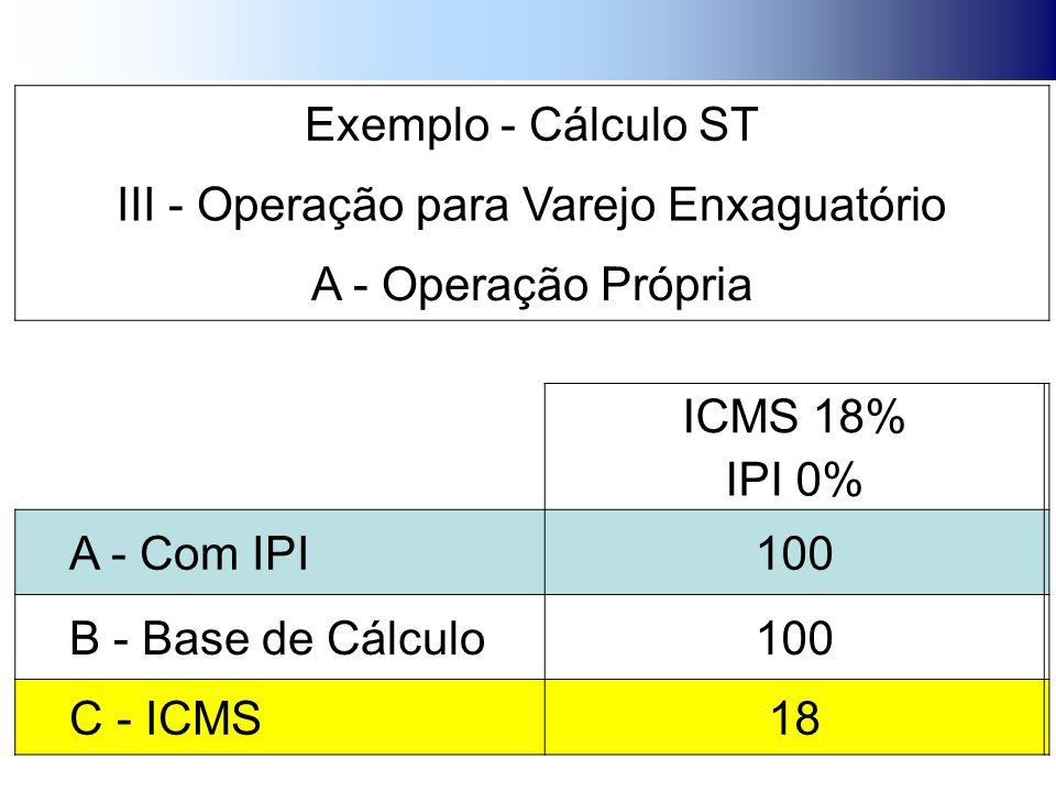 Exemplo - Cálculo ST III - Operação para Varejo Enxaguatório A - Operação Própria ICMS 18% IPI 0% A - Com IPI100 B - Base de Cálculo100 C - ICMS18
