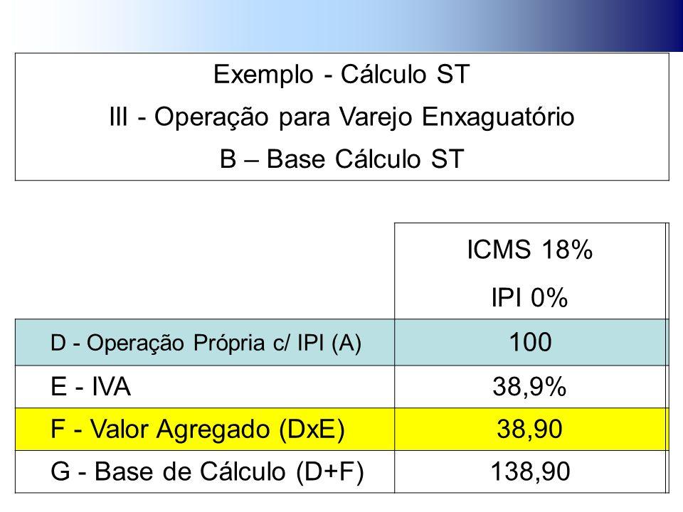 Exemplo - Cálculo ST III - Operação para Varejo Enxaguatório B – Base Cálculo ST ICMS 18% IPI 0% D - Operação Própria c/ IPI (A) 100 E - IVA38,9% F - Valor Agregado (DxE)38,90 G - Base de Cálculo (D+F)138,90