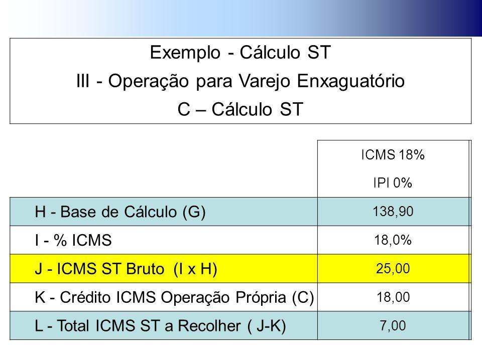 Exemplo - Cálculo ST III - Operação para Varejo Enxaguatório C – Cálculo ST ICMS 18% IPI 0% H - Base de Cálculo (G) 138,90 I - % ICMS 18,0% J - ICMS ST Bruto (I x H) 25,00 K - Crédito ICMS Operação Própria (C) 18,00 L - Total ICMS ST a Recolher ( J-K) 7,00