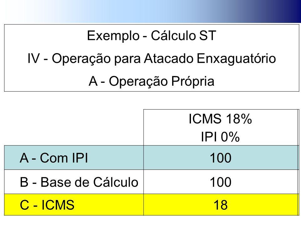 Exemplo - Cálculo ST IV - Operação para Atacado Enxaguatório A - Operação Própria ICMS 18% IPI 0% A - Com IPI100 B - Base de Cálculo100 C - ICMS18