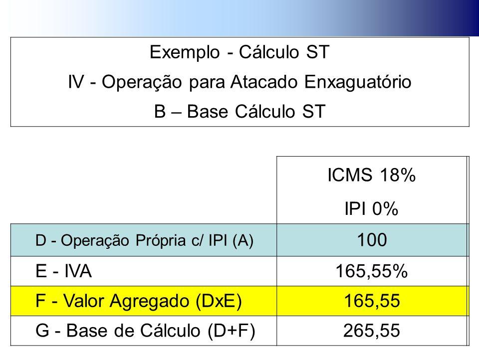 Exemplo - Cálculo ST IV - Operação para Atacado Enxaguatório B – Base Cálculo ST ICMS 18% IPI 0% D - Operação Própria c/ IPI (A) 100 E - IVA165,55% F - Valor Agregado (DxE)165,55 G - Base de Cálculo (D+F)265,55