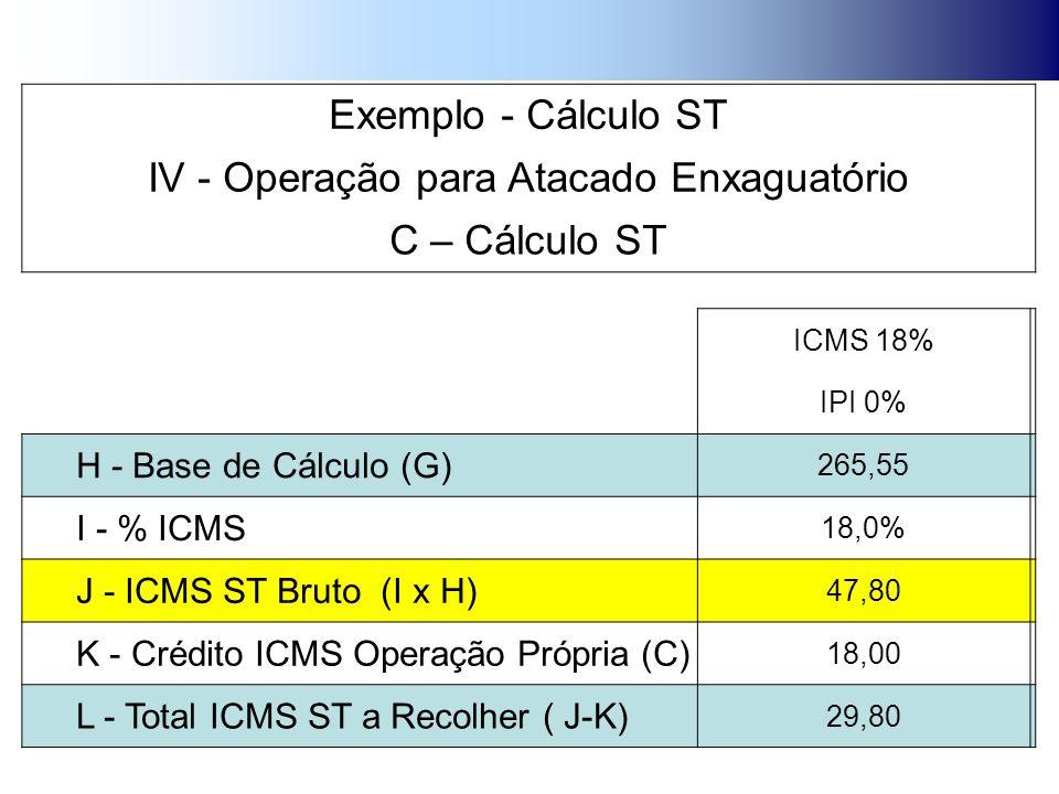 Exemplo - Cálculo ST IV - Operação para Atacado Enxaguatório C – Cálculo ST ICMS 18% IPI 0% H - Base de Cálculo (G) 265,55 I - % ICMS 18,0% J - ICMS ST Bruto (I x H) 47,80 K - Crédito ICMS Operação Própria (C) 18,00 L - Total ICMS ST a Recolher ( J-K) 29,80