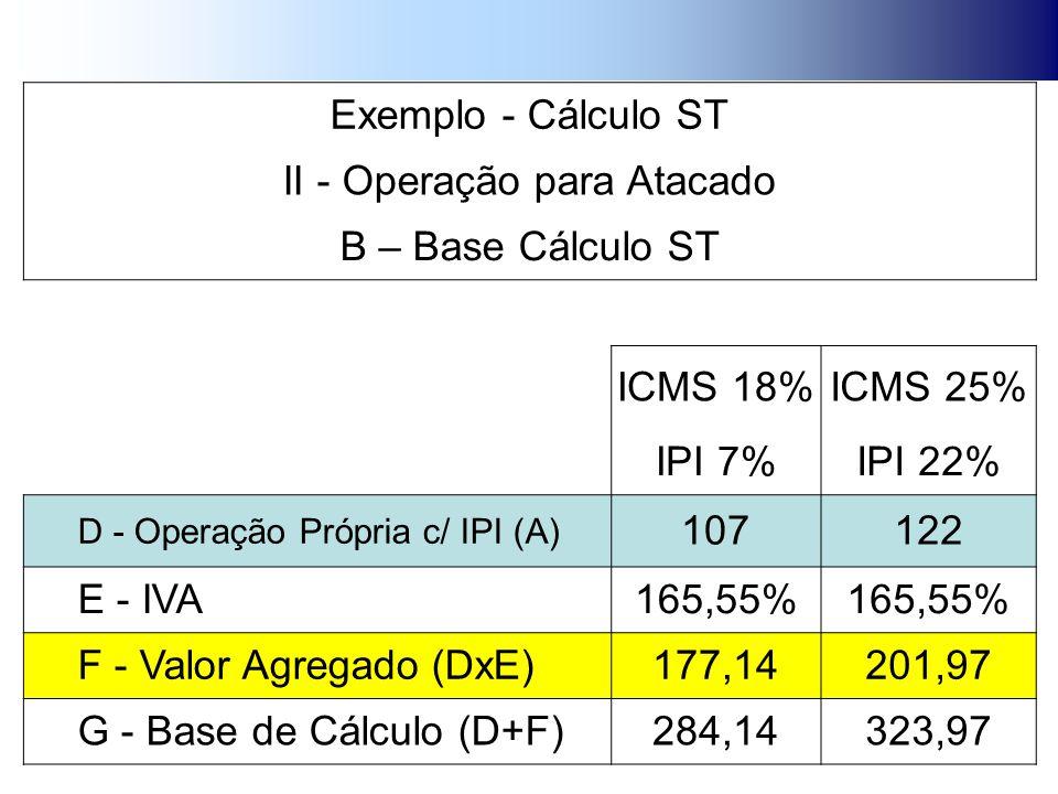 Exemplo - Cálculo ST II - Operação para Atacado B – Base Cálculo ST ICMS 18%ICMS 25% IPI 7%IPI 22% D - Operação Própria c/ IPI (A) 107122 E - IVA165,55% F - Valor Agregado (DxE)177,14201,97 G - Base de Cálculo (D+F)284,14323,97