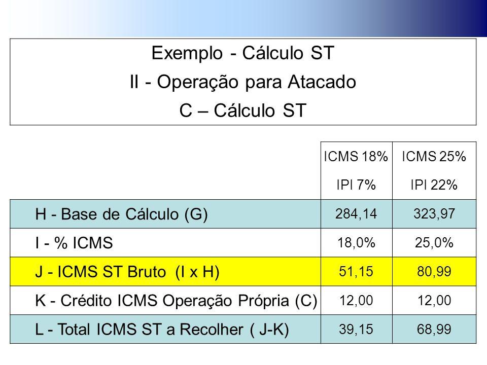 Exemplo - Cálculo ST II - Operação para Atacado C – Cálculo ST ICMS 18%ICMS 25% IPI 7%IPI 22% H - Base de Cálculo (G) 284,14323,97 I - % ICMS 18,0%25,0% J - ICMS ST Bruto (I x H) 51,1580,99 K - Crédito ICMS Operação Própria (C) 12,00 L - Total ICMS ST a Recolher ( J-K) 39,1568,99