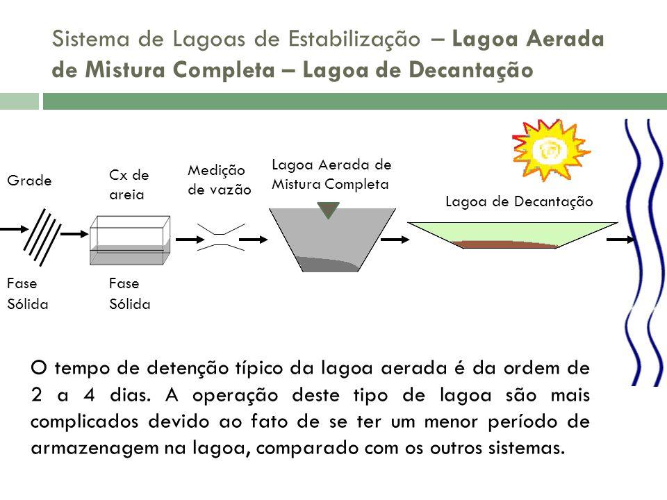 Sistema de Lagoas de Estabilização – Lagoa Aerada de Mistura Completa – Lagoa de Decantação Grade Fase Sólida Fase Sólida Cx de areia Medição de vazão Lagoa Aerada de Mistura Completa Lagoa de Decantação O tempo de detenção típico da lagoa aerada é da ordem de 2 a 4 dias.