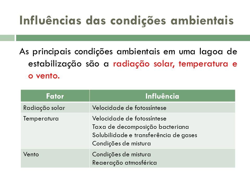 Influências das condições ambientais As principais condições ambientais em uma lagoa de estabilização são a radiação solar, temperatura e o vento. Fat