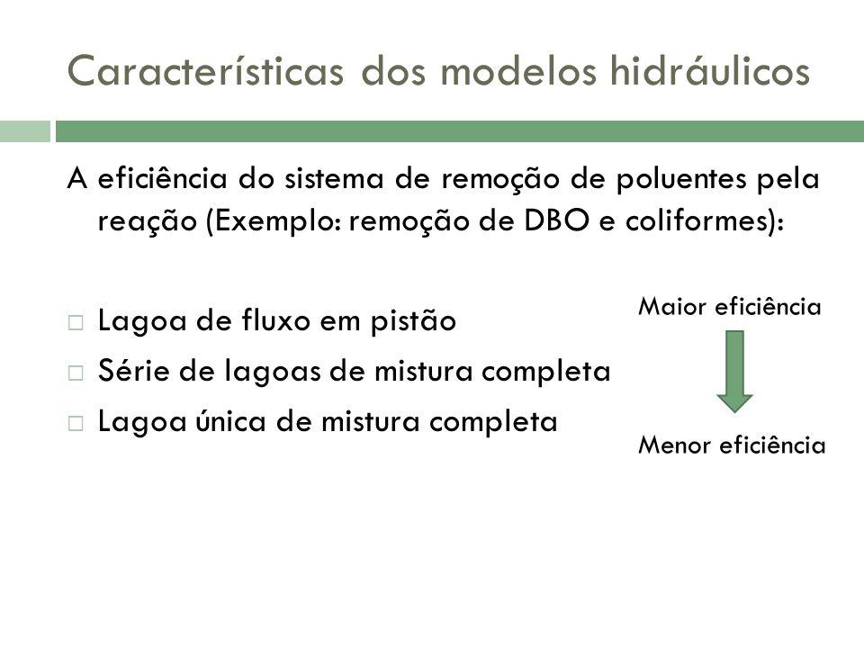Características dos modelos hidráulicos A eficiência do sistema de remoção de poluentes pela reação (Exemplo: remoção de DBO e coliformes): Lagoa de fluxo em pistão Série de lagoas de mistura completa Lagoa única de mistura completa Maior eficiência Menor eficiência