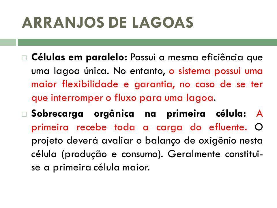 ARRANJOS DE LAGOAS Células em paralelo: Possui a mesma eficiência que uma lagoa única. No entanto, o sistema possui uma maior flexibilidade e garantia