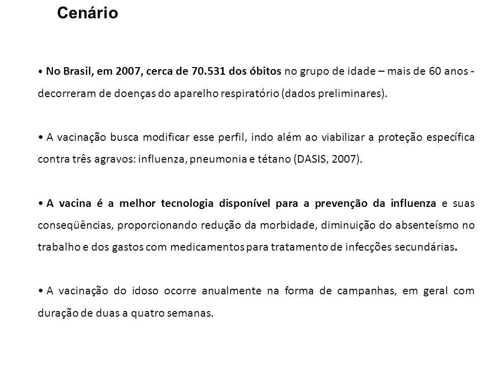 No Brasil, em 2007, cerca de 70.531 dos óbitos no grupo de idade – mais de 60 anos - decorreram de doenças do aparelho respiratório (dados preliminares).