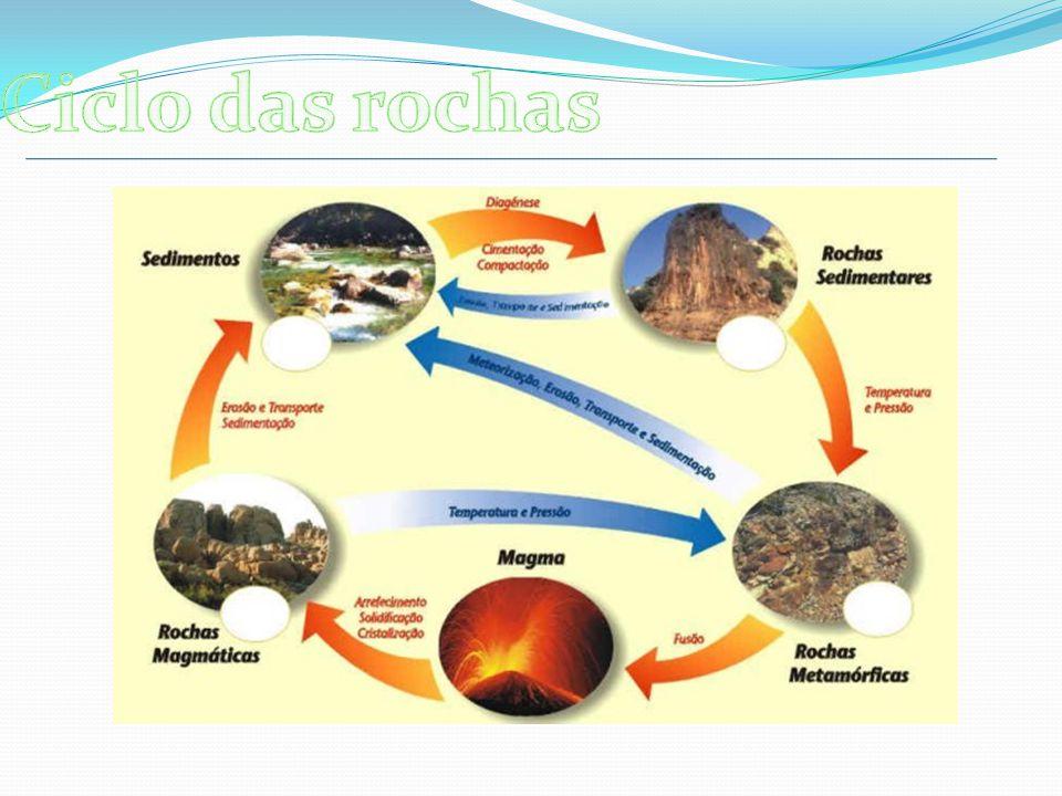 As rochas sedimentares, até á sua formação, sofrem processos de meteorização, erosão, transporte e diagénese.