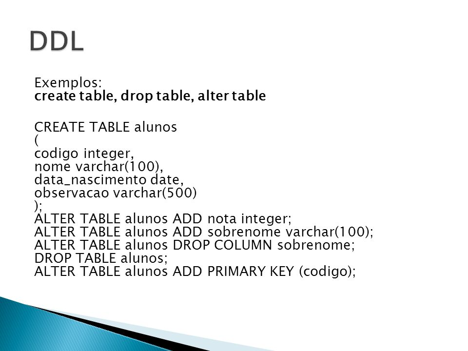 Exemplos: create table, drop table, alter table CREATE TABLE alunos ( codigo integer, nome varchar(100), data_nascimento date, observacao varchar(500) ); ALTER TABLE alunos ADD nota integer; ALTER TABLE alunos ADD sobrenome varchar(100); ALTER TABLE alunos DROP COLUMN sobrenome; DROP TABLE alunos; ALTER TABLE alunos ADD PRIMARY KEY (codigo);