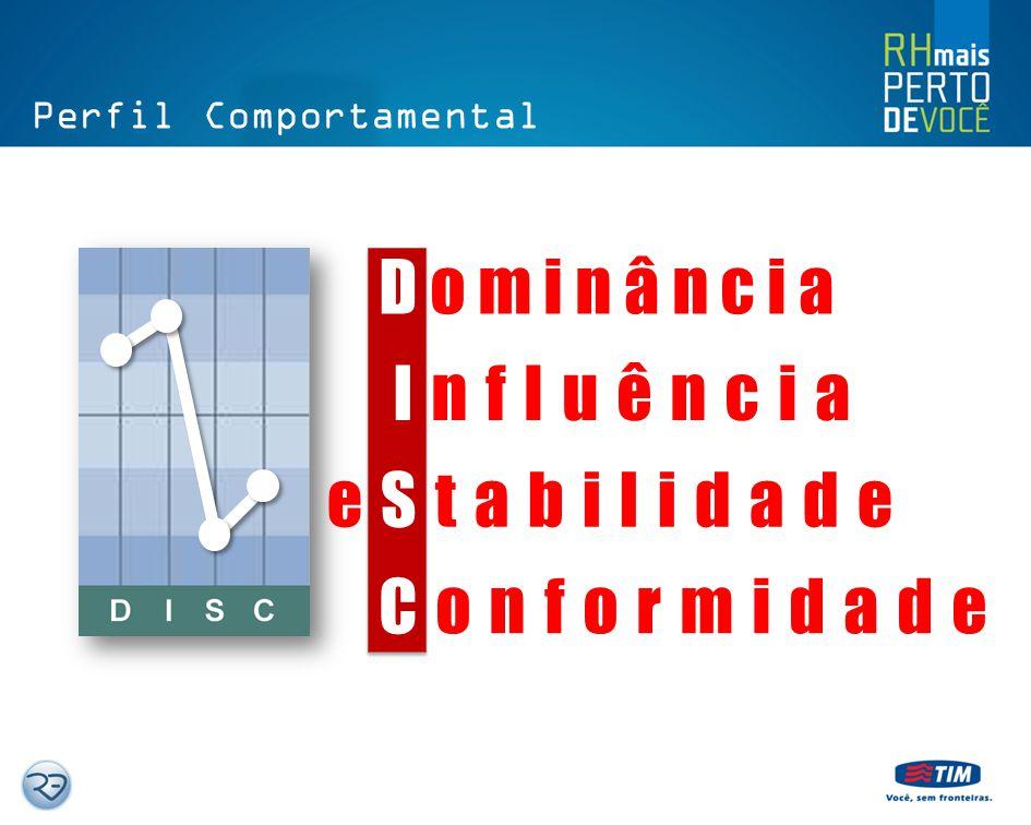 Estilos de liderança Estilo de Liderança Conhecimento Tendências de Comportamento Habilidades