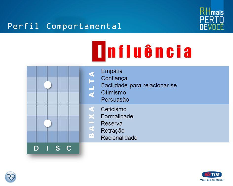 Perfil Comportamental D o m i n â n c i a A L T A B A I X A Determinação Orientação para resultados Competitividade Elevada auto-estima Objetividade M