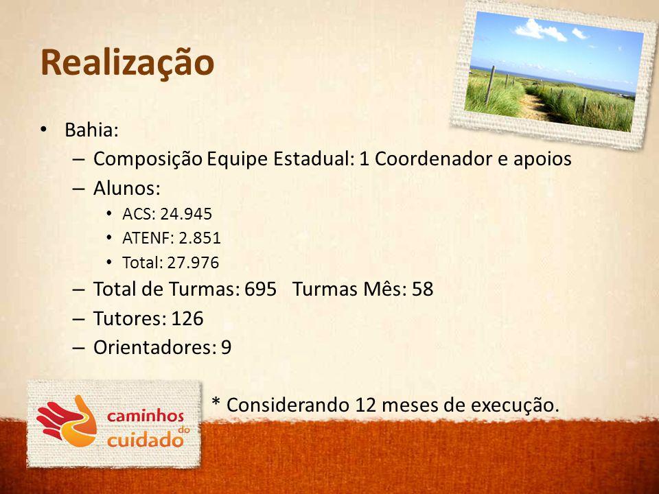 Realização Bahia: – Composição Equipe Estadual: 1 Coordenador e apoios – Alunos: ACS: 24.945 ATENF: 2.851 Total: 27.976 – Total de Turmas: 695 Turmas