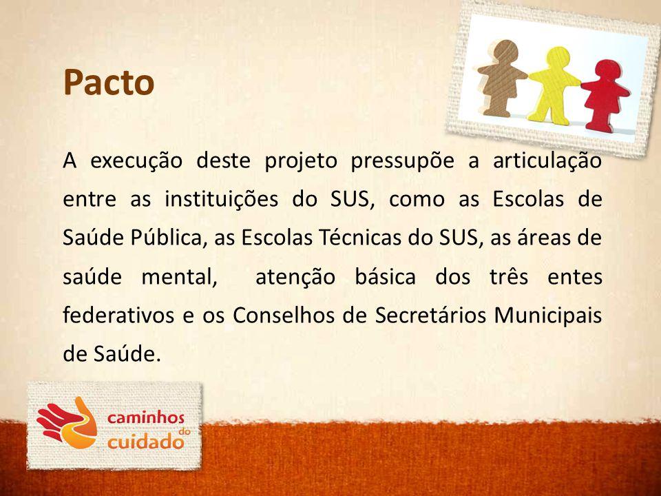 Pacto A execução deste projeto pressupõe a articulação entre as instituições do SUS, como as Escolas de Saúde Pública, as Escolas Técnicas do SUS, as