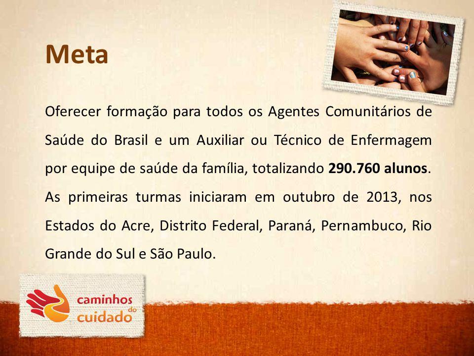 Meta Oferecer formação para todos os Agentes Comunitários de Saúde do Brasil e um Auxiliar ou Técnico de Enfermagem por equipe de saúde da família, to