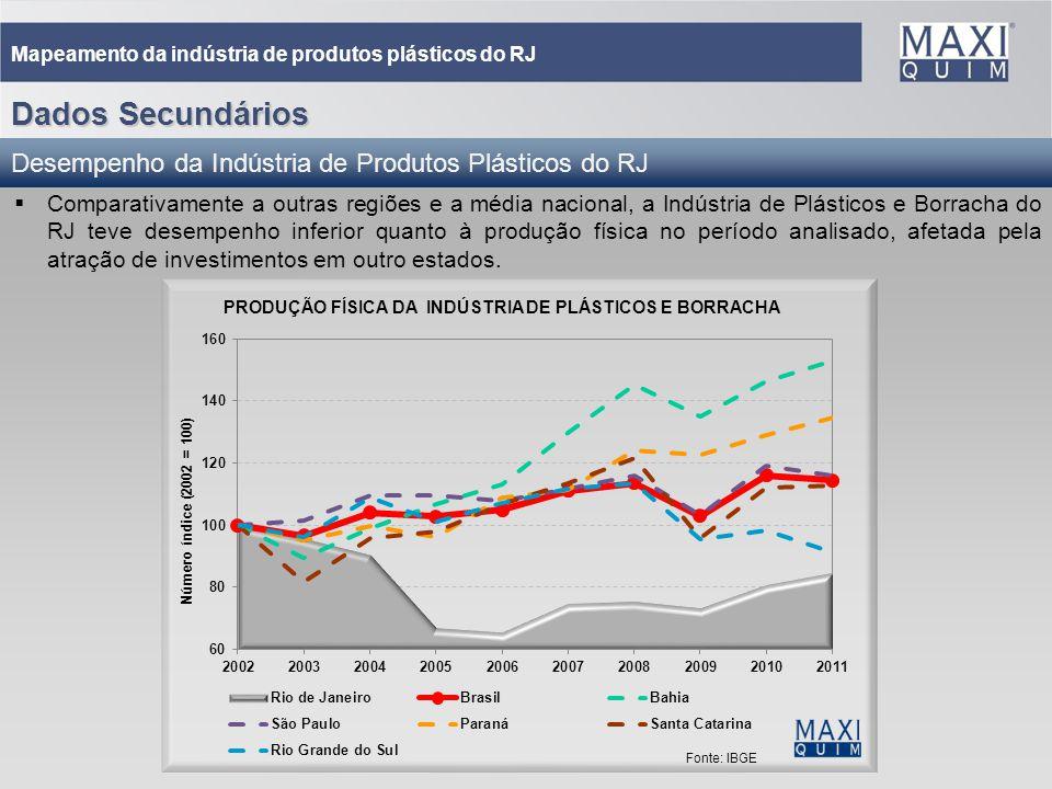 14 Mapeamento da indústria de produtos plásticos do RJ Comparativamente a outras regiões e a média nacional, a Indústria de Plásticos e Borracha do RJ