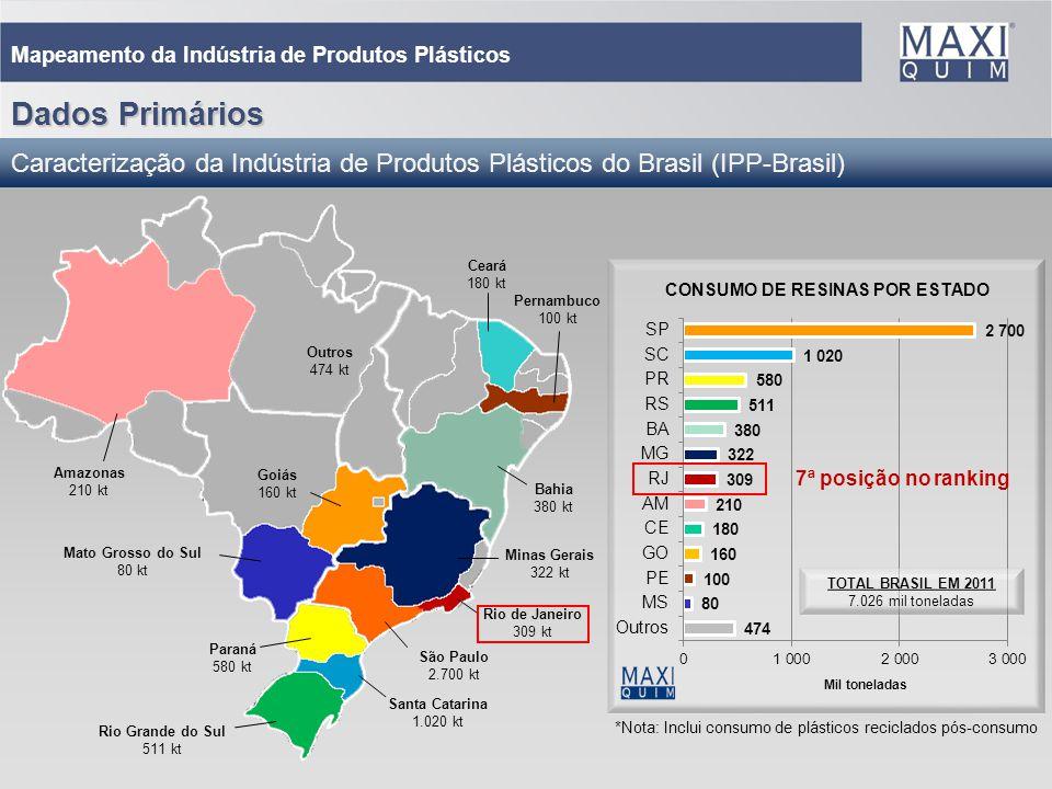 17 Amazonas 210 kt Ceará 180 kt Bahia 380 kt Mato Grosso do Sul 80 kt Paraná 580 kt Rio Grande do Sul 511 kt Santa Catarina 1.020 kt São Paulo 2.700 k