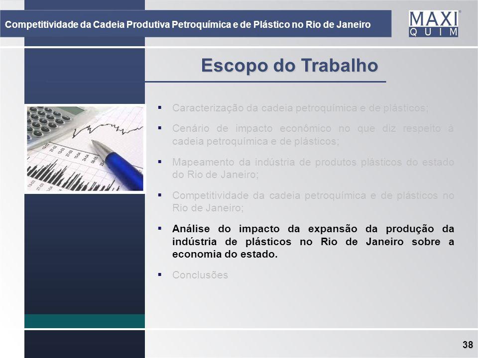 38 Escopo do Trabalho Caracterização da cadeia petroquímica e de plásticos; Cenário de impacto econômico no que diz respeito à cadeia petroquímica e d