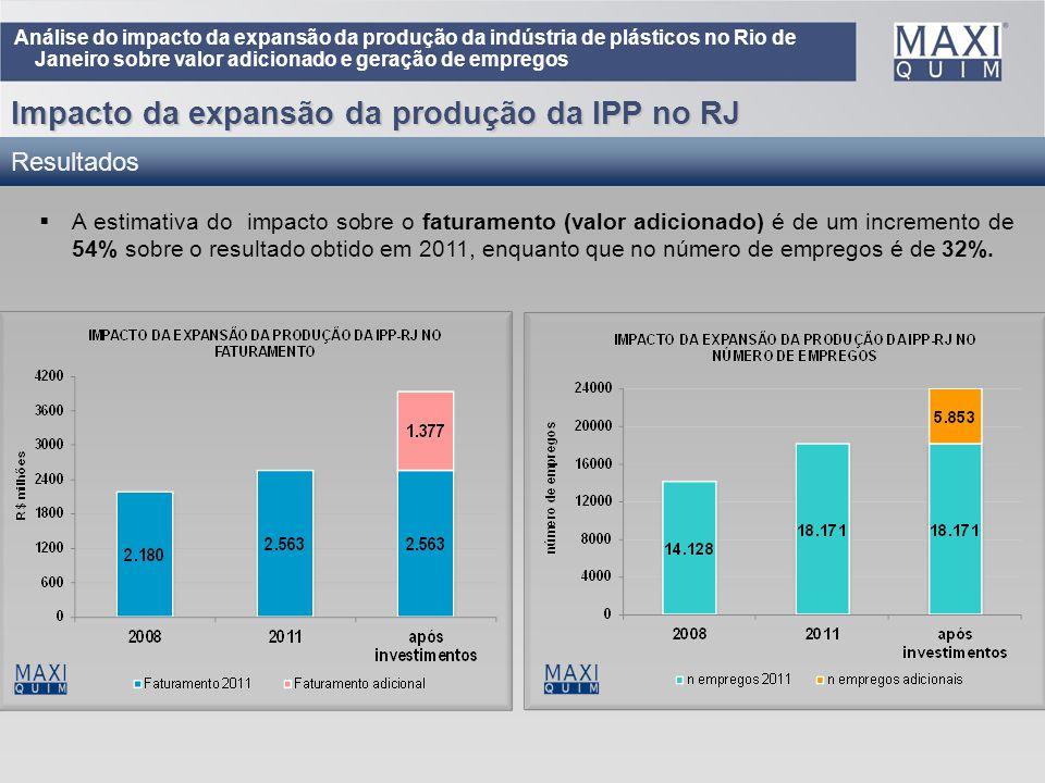 40 Análise do impacto da expansão da produção da indústria de plásticos no Rio de Janeiro sobre valor adicionado e geração de empregos A estimativa do