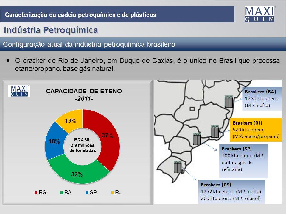 6 Caracterização da cadeia petroquímica e de plásticos Indústria Petroquímica Configuração atual da indústria petroquímica brasileira O cracker do Rio
