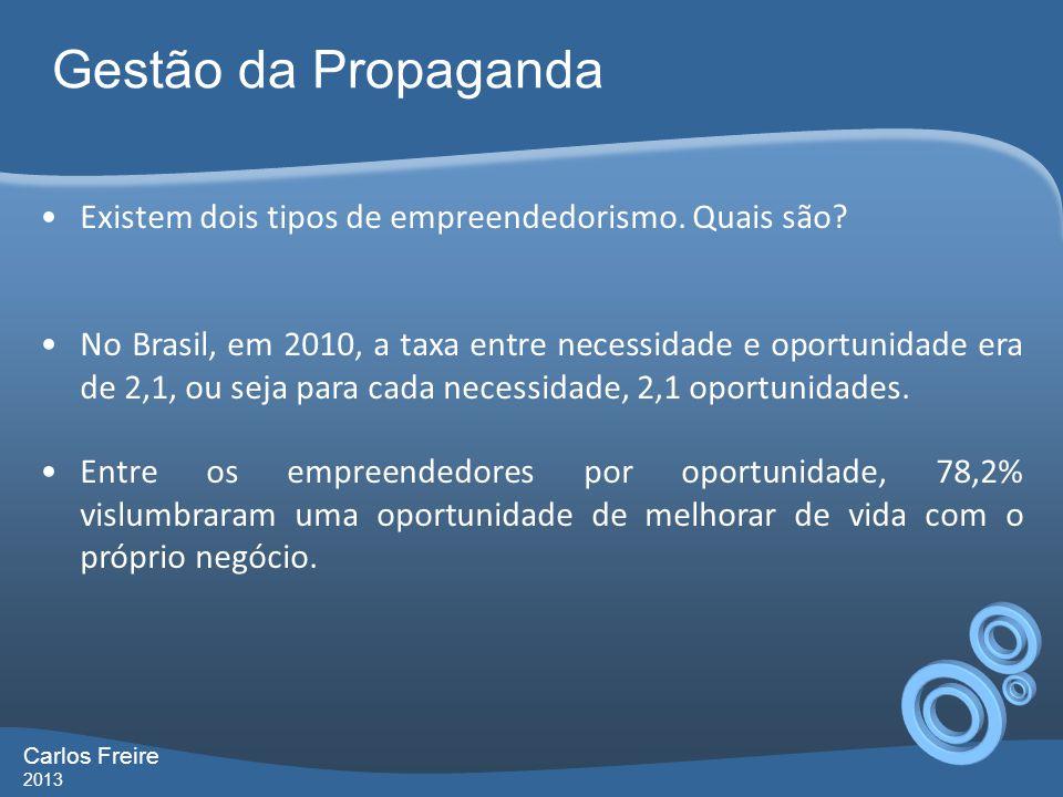 Gestão da Propaganda Carlos Freire 2013 Existem dois tipos de empreendedorismo. Quais são? No Brasil, em 2010, a taxa entre necessidade e oportunidade