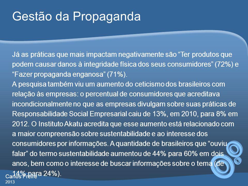 Gestão da Propaganda Carlos Freire 2013 Já as práticas que mais impactam negativamente são Ter produtos que podem causar danos à integridade física do