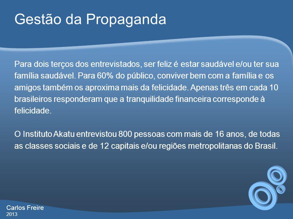 Gestão da Propaganda Carlos Freire 2013 Para dois terços dos entrevistados, ser feliz é estar saudável e/ou ter sua família saudável. Para 60% do públ