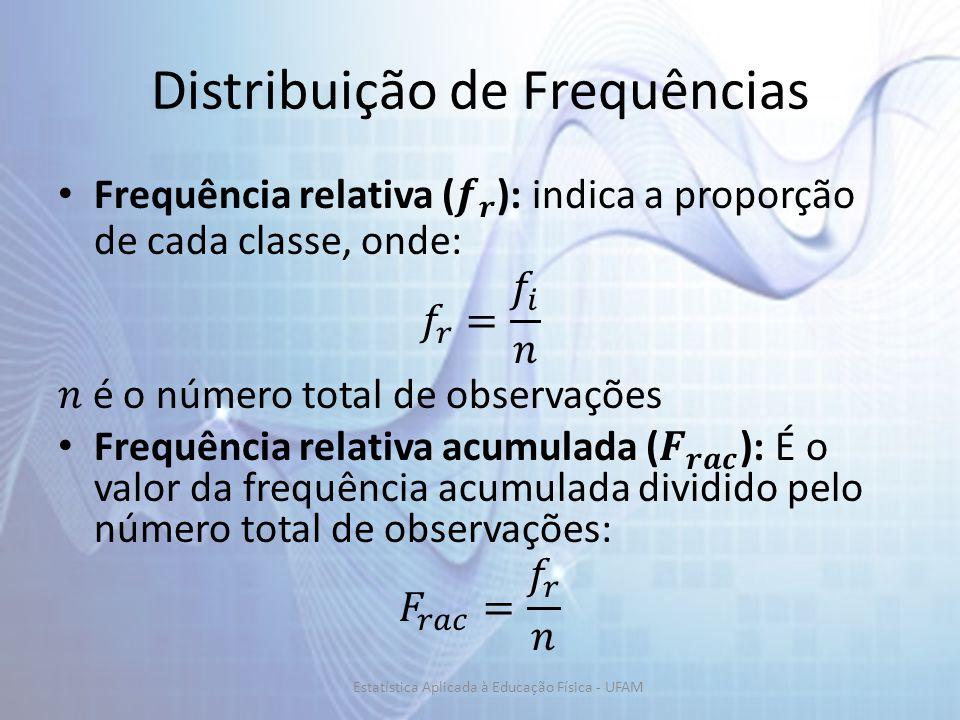Distribuição de Frequências Estatística Aplicada à Educação Física - UFAM