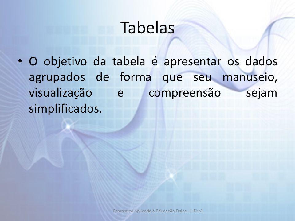 Tabelas O objetivo da tabela é apresentar os dados agrupados de forma que seu manuseio, visualização e compreensão sejam simplificados.