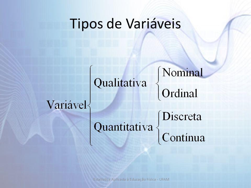 Tipos de Variáveis Estatística Aplicada à Educação Física - UFAM