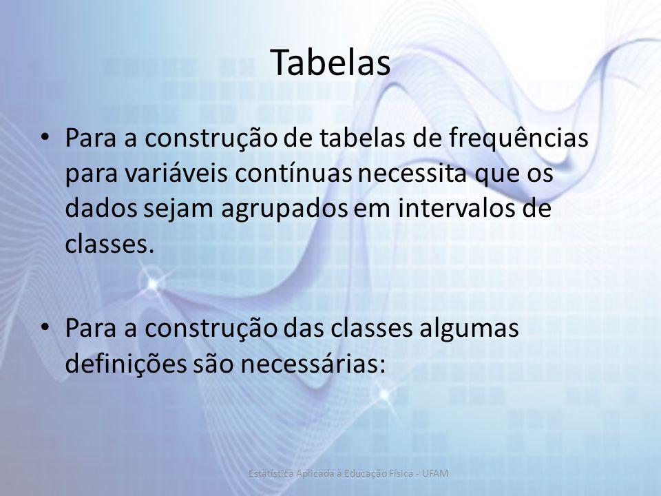 Tabelas Para a construção de tabelas de frequências para variáveis contínuas necessita que os dados sejam agrupados em intervalos de classes. Para a c