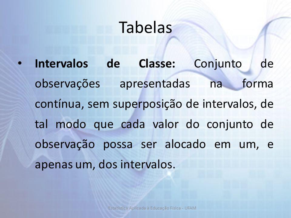 Tabelas Intervalos de Classe: Conjunto de observações apresentadas na forma contínua, sem superposição de intervalos, de tal modo que cada valor do co