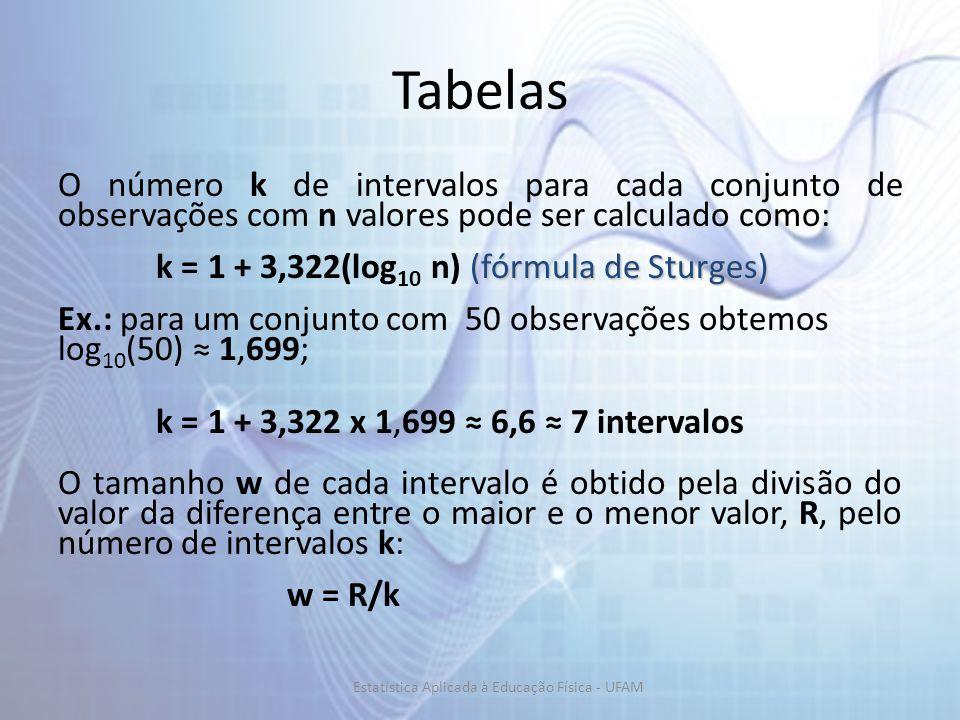 Tabelas O número k de intervalos para cada conjunto de observações com n valores pode ser calculado como: (fórmula de Sturges) k = 1 + 3,322(log 10 n) (fórmula de Sturges) Ex.: para um conjunto com 50 observações obtemos log 10 (50) 1,699; k = 1 + 3,322 x 1,699 6,6 7 intervalos O tamanho w de cada intervalo é obtido pela divisão do valor da diferença entre o maior e o menor valor, R, pelo número de intervalos k: w = R/k Estatística Aplicada à Educação Física - UFAM