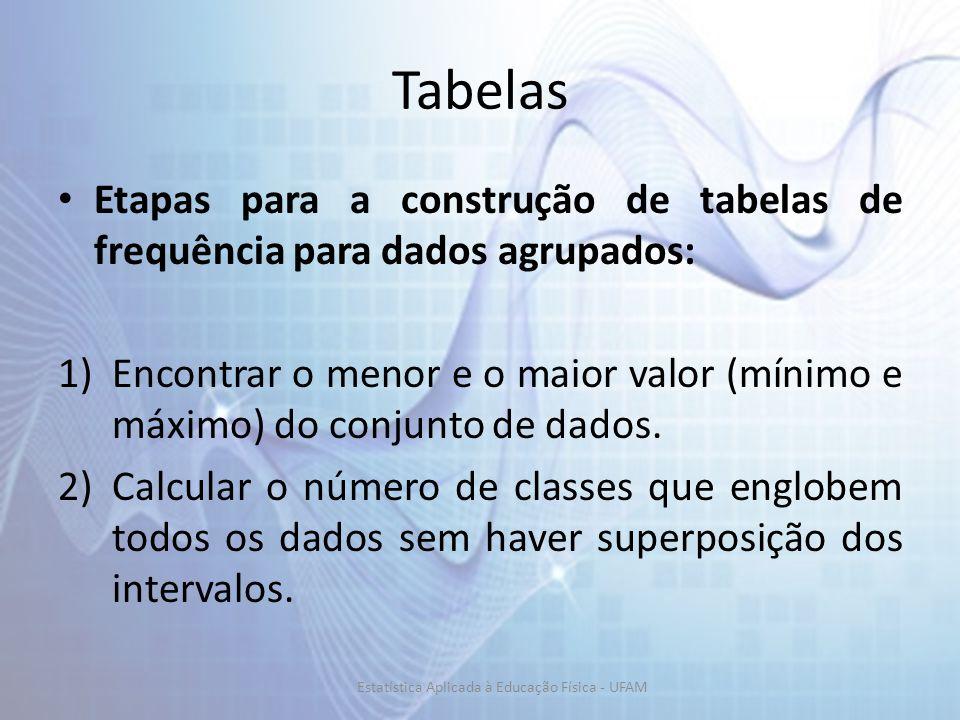 Tabelas Etapas para a construção de tabelas de frequência para dados agrupados: 1)Encontrar o menor e o maior valor (mínimo e máximo) do conjunto de d