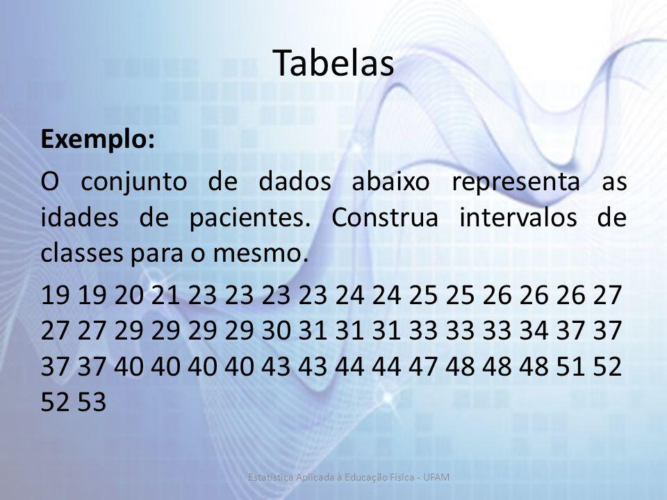 Tabelas Exemplo: O conjunto de dados abaixo representa as idades de pacientes. Construa intervalos de classes para o mesmo. 19 19 20 21 23 23 23 23 24