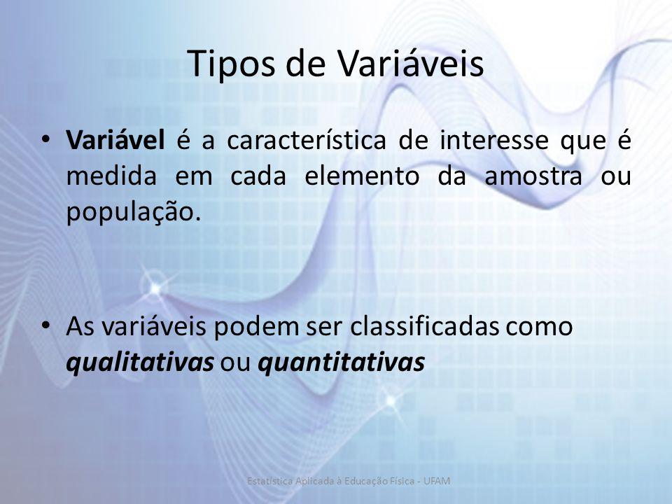 Tipos de Variáveis Variável é a característica de interesse que é medida em cada elemento da amostra ou população. As variáveis podem ser classificada