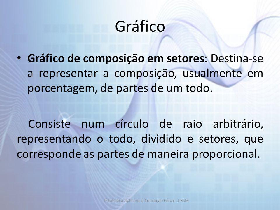 Gráfico Gráfico de composição em setores: Destina-se a representar a composição, usualmente em porcentagem, de partes de um todo.