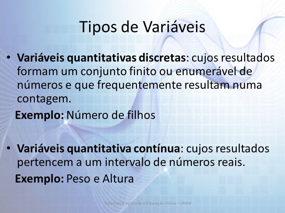 Tipos de Variáveis Variáveis quantitativas discretas: cujos resultados formam um conjunto finito ou enumerável de números e que frequentemente resulta
