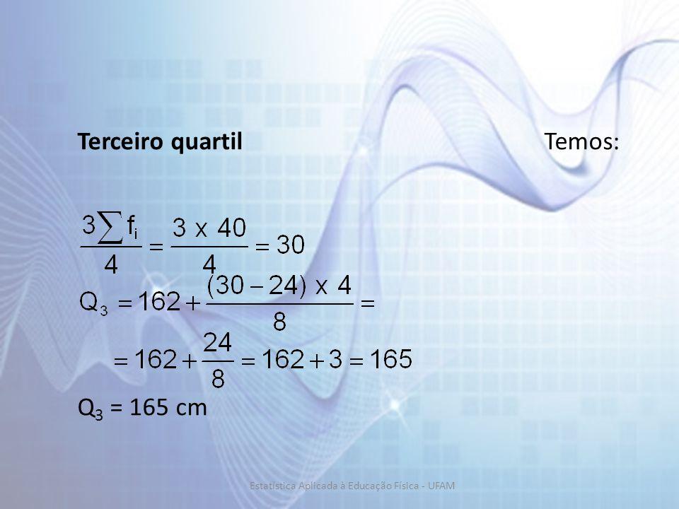 Terceiro quartil Temos: Q 3 = 165 cm Estatística Aplicada à Educação Física - UFAM