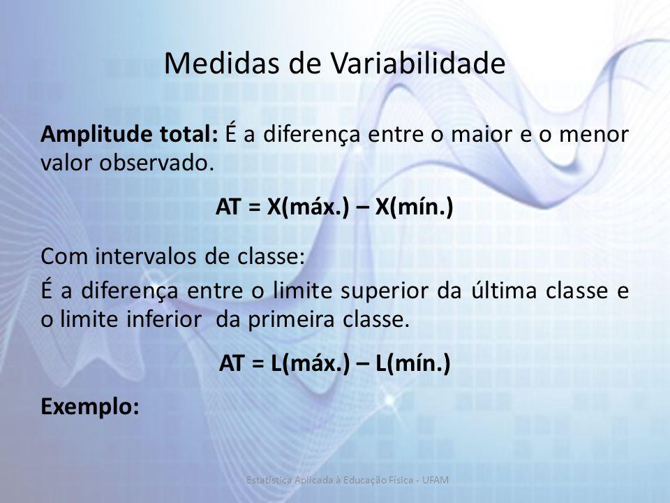 Medidas de Variabilidade Amplitude total: É a diferença entre o maior e o menor valor observado. AT = X(máx.) – X(mín.) Com intervalos de classe: É a
