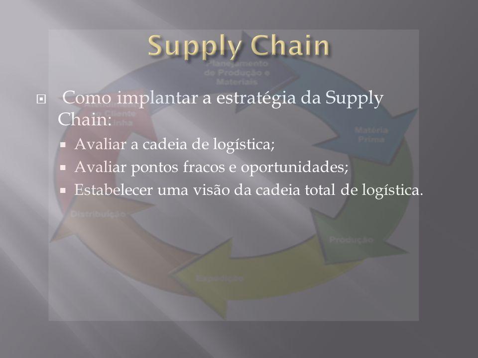 Como implantar a estratégia da Supply Chain: Avaliar a cadeia de logística; Avaliar pontos fracos e oportunidades; Estabelecer uma visão da cadeia total de logística.