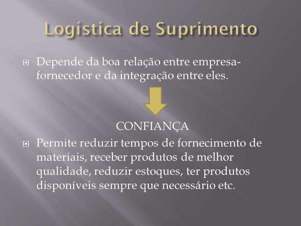 Depende da boa relação entre empresa- fornecedor e da integração entre eles.