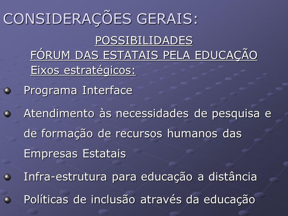 CONSIDERAÇÕES GERAIS: POSSIBILIDADES FÓRUM DAS ESTATAIS PELA EDUCAÇÃO Eixos estratégicos: Eixos estratégicos: Programa Interface Atendimento às necessidades de pesquisa e de formação de recursos humanos das Empresas Estatais Infra-estrutura para educação a distância Políticas de inclusão através da educação