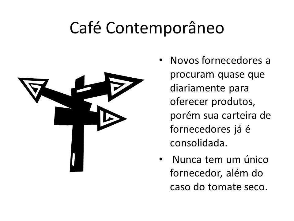 Café Contemporâneo Novos fornecedores a procuram quase que diariamente para oferecer produtos, porém sua carteira de fornecedores já é consolidada. Nu